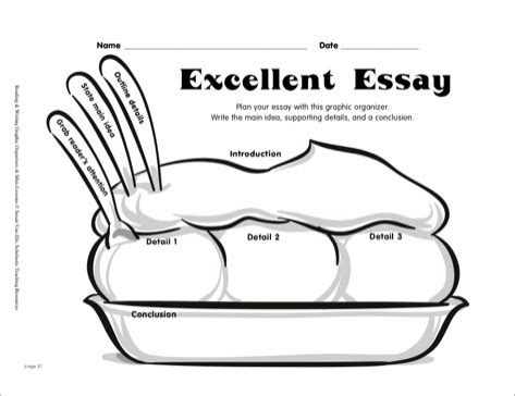 Example conclusion paragraph expository essay